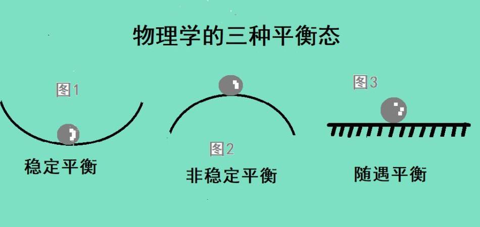 漢字密碼,三種平衡態