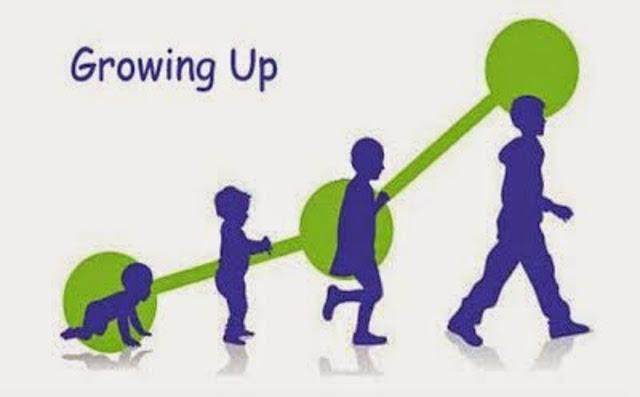 成長的過程